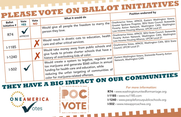 2012 Ballot Initiative Guide